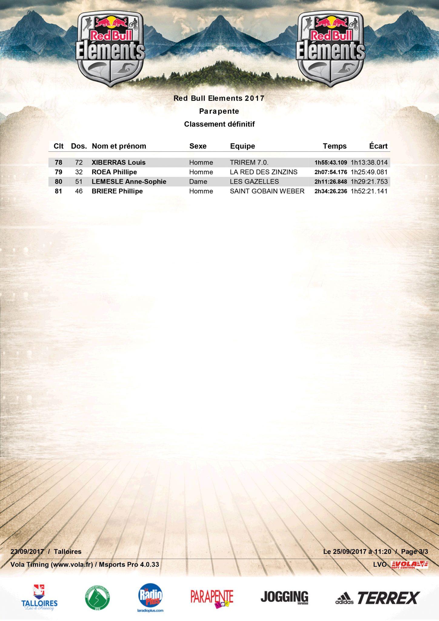 Ergebnisliste RBE - Chrigel-3