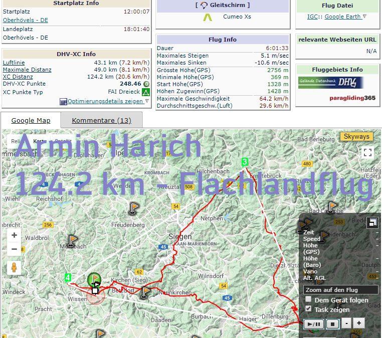 Armin Harich – 124.2 km im deutschen Flachland